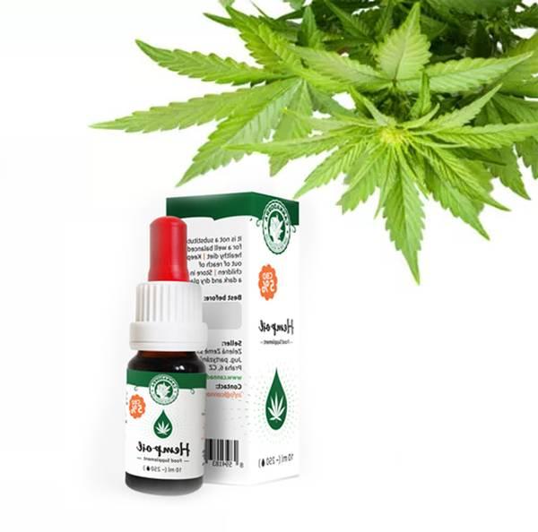 cannabis thérapeutique et fibromyalgie
