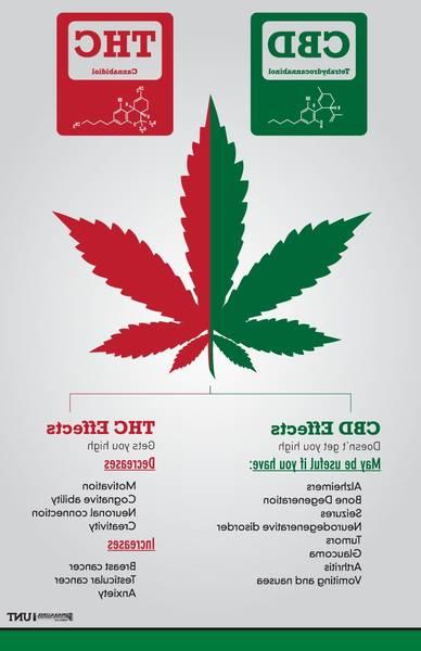 cannabis thérapeutique france achat
